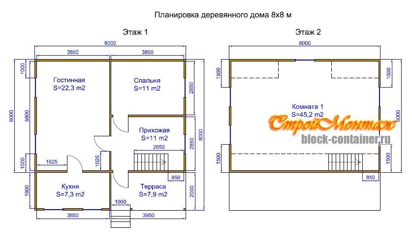 Строительство дома 8 на 8 своими руками 77